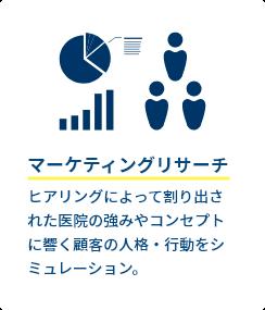 マーケティングリサーチ | ヒアリングによって割り出された医院の強みやコンセプトに響く顧客の人格・行動をシミュレーション。